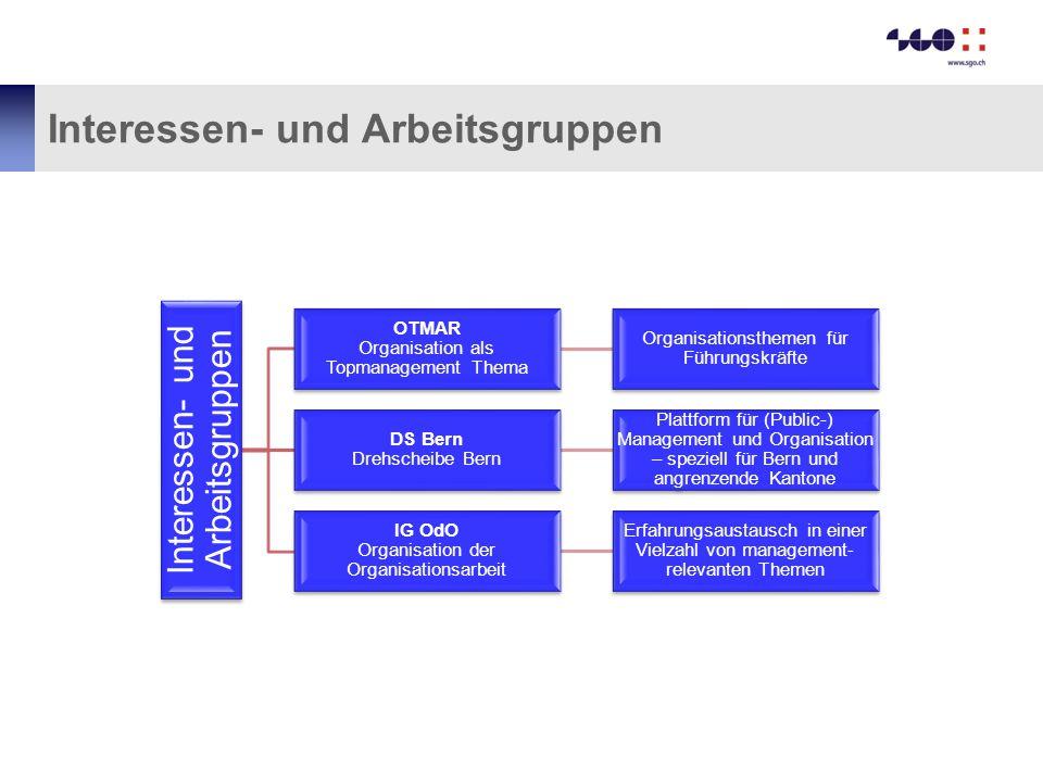 Interessen- und Arbeitsgruppen OTMAR Organisation als Topmanagement Thema Organisationsthemen für Führungskräfte DS Bern Drehscheibe Bern Plattform fü