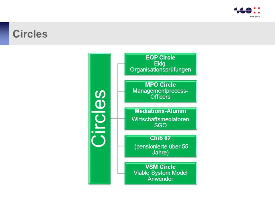 Circles EOP Circle Eidg. Organisationsprüfungen MPO Circle Managementprocess- Officers Mediations-Alumni Wirtschaftsmediatoren SGO Club 62 (pensionier