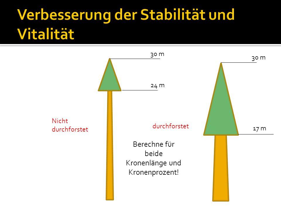 Nicht durchforstet durchforstet 24 m 30 m 17 m 30 m Berechne für beide Kronenlänge und Kronenprozent!