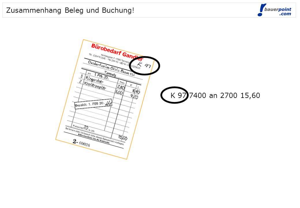 Zusammenhang Beleg und Buchung! K 97 7400 an 2700 15,60