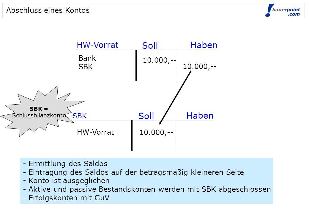 Soll Haben HW-Vorrat Soll Haben SBK - Ermittlung des Saldos - Eintragung des Saldos auf der betragsmäßig kleineren Seite - Konto ist ausgeglichen - Ak