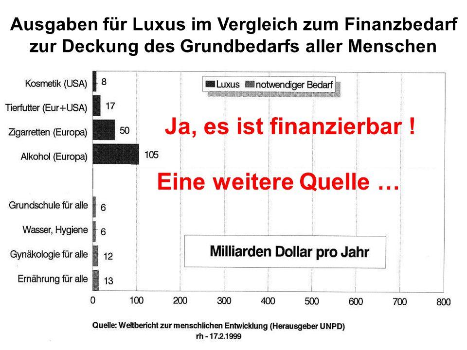 Ja, es ist finanzierbar ! Ausgaben für Luxus im Vergleich zum Finanzbedarf zur Deckung des Grundbedarfs aller Menschen Eine weitere Quelle …