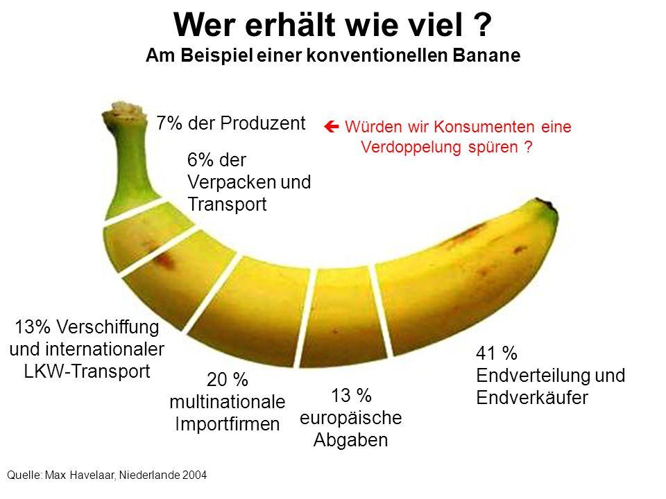 Wer erhält wie viel ? Am Beispiel einer konventionellen Banane 7% der Produzent 6% der Verpacken und Transport 13% Verschiffung und internationaler LK