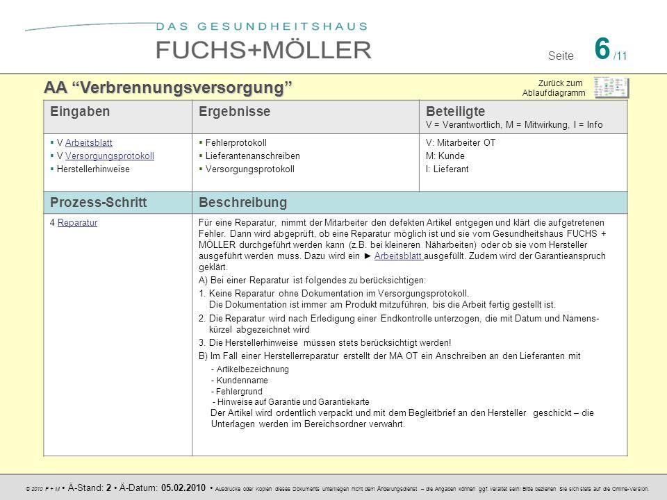 © 2010 F + M Ä-Stand: 2 Ä-Datum: 05.02.2010 Ausdrucke oder Kopien dieses Dokuments unterliegen nicht dem Änderungsdienst – die Angaben können ggf.