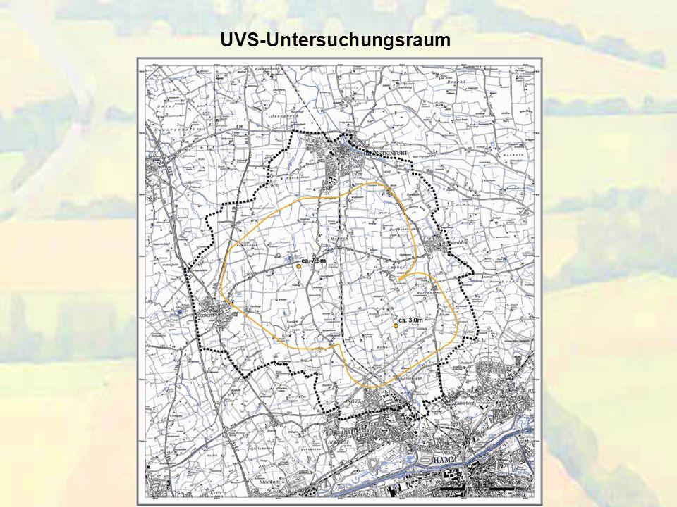 UVS-Untersuchungsraum