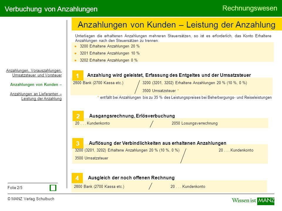 © MANZ Verlag Schulbuch Rechnungswesen Folie 2/5 Verbuchung von Anzahlungen Anzahlungen von Kunden – Leistung der Anzahlung Anzahlungen, Vorauszahlung