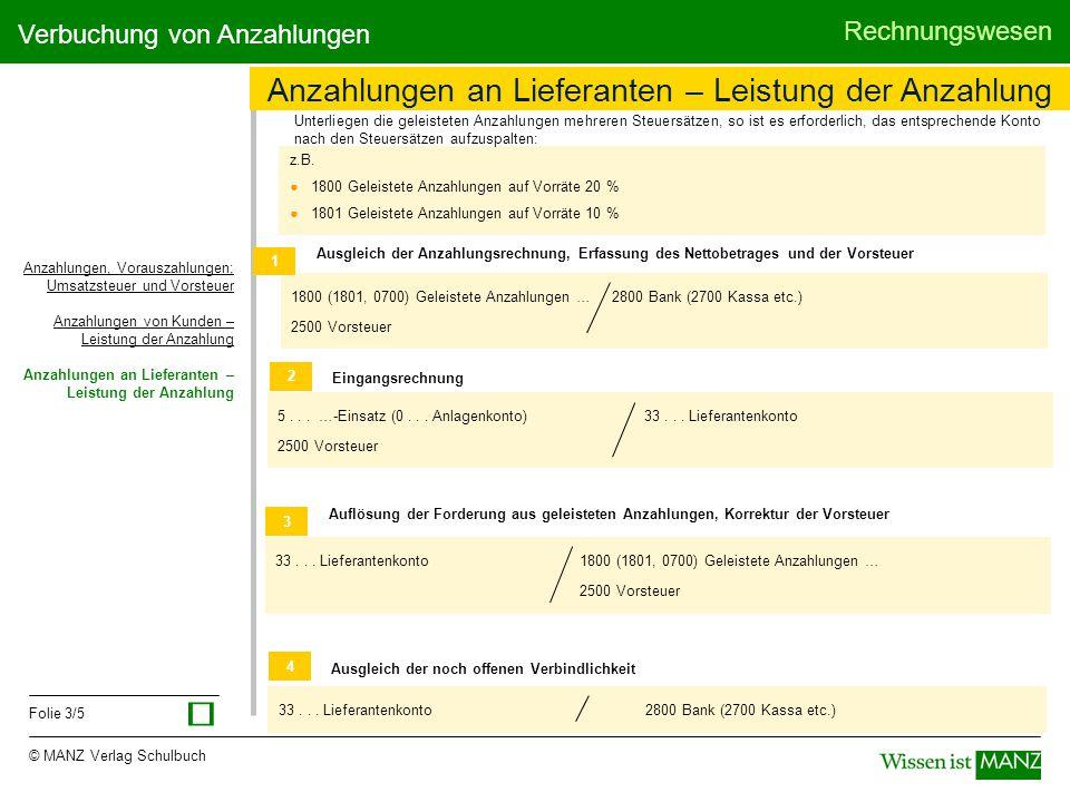 © MANZ Verlag Schulbuch Rechnungswesen Folie 3/5 Verbuchung von Anzahlungen Anzahlungen an Lieferanten – Leistung der Anzahlung Anzahlungen, Vorauszah