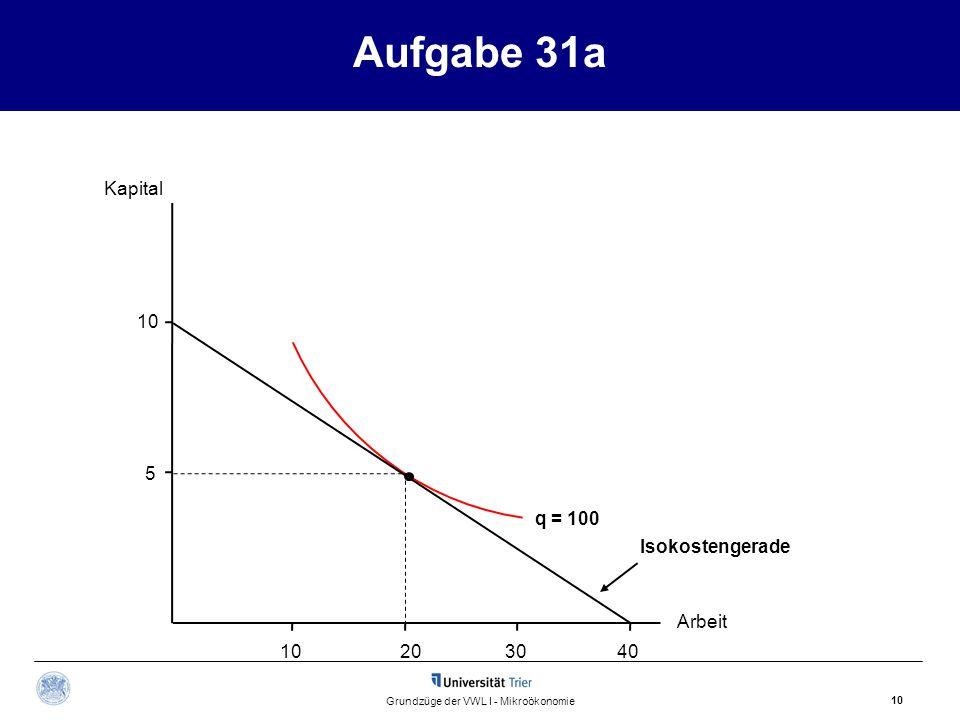 Aufgabe 31a Kapital Arbeit 10 Grundzüge der VWL I - Mikroökonomie 2030 5 10 q = 100 1040 Isokostengerade