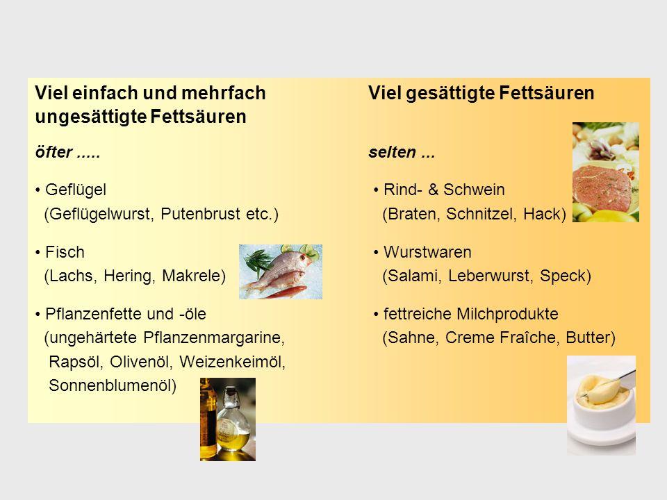 Viel einfach und mehrfach Viel gesättigte Fettsäuren ungesättigte Fettsäuren öfter.....selten... Geflügel Rind- & Schwein (Geflügelwurst, Putenbrust e