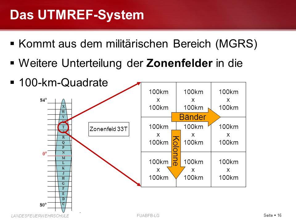 Seite  16 LANDESFEUERWEHRSCHULE FUABFB-LG Das UTMREF-System  Kommt aus dem militärischen Bereich (MGRS)  Weitere Unterteilung der Zonenfelder in di