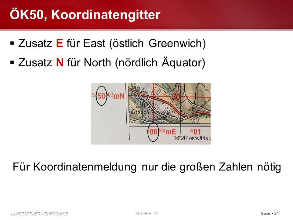 Seite  24 LANDESFEUERWEHRSCHULE FUABFB-LG ÖK50, Koordinatengitter  Zusatz E für East (östlich Greenwich)  Zusatz N für North (nördlich Äquator) Für