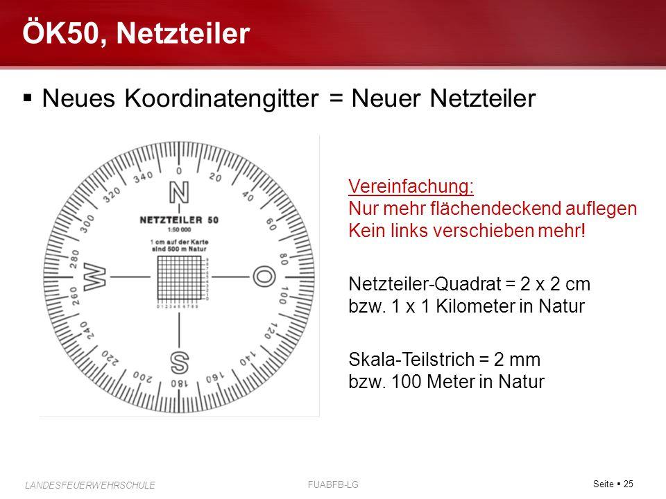 Seite  25 LANDESFEUERWEHRSCHULE FUABFB-LG ÖK50, Netzteiler  Neues Koordinatengitter = Neuer Netzteiler Vereinfachung: Nur mehr flächendeckend aufleg