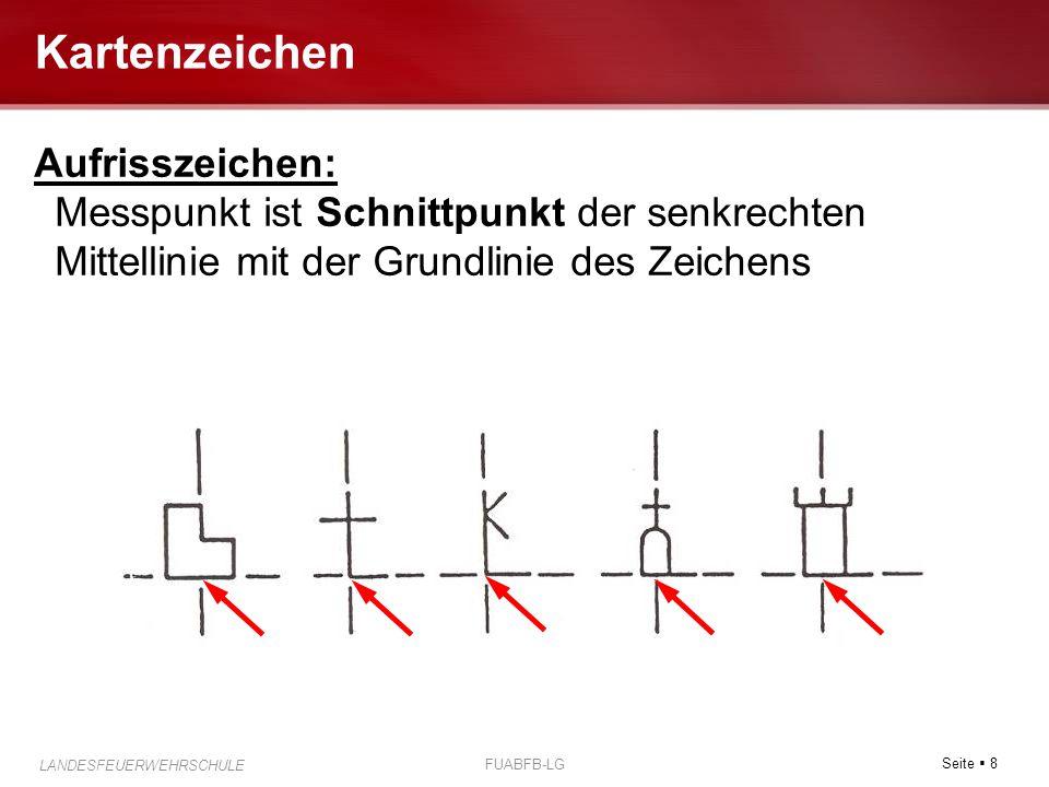 Seite  8 LANDESFEUERWEHRSCHULE FUABFB-LG Kartenzeichen Aufrisszeichen: Messpunkt ist Schnittpunkt der senkrechten Mittellinie mit der Grundlinie des