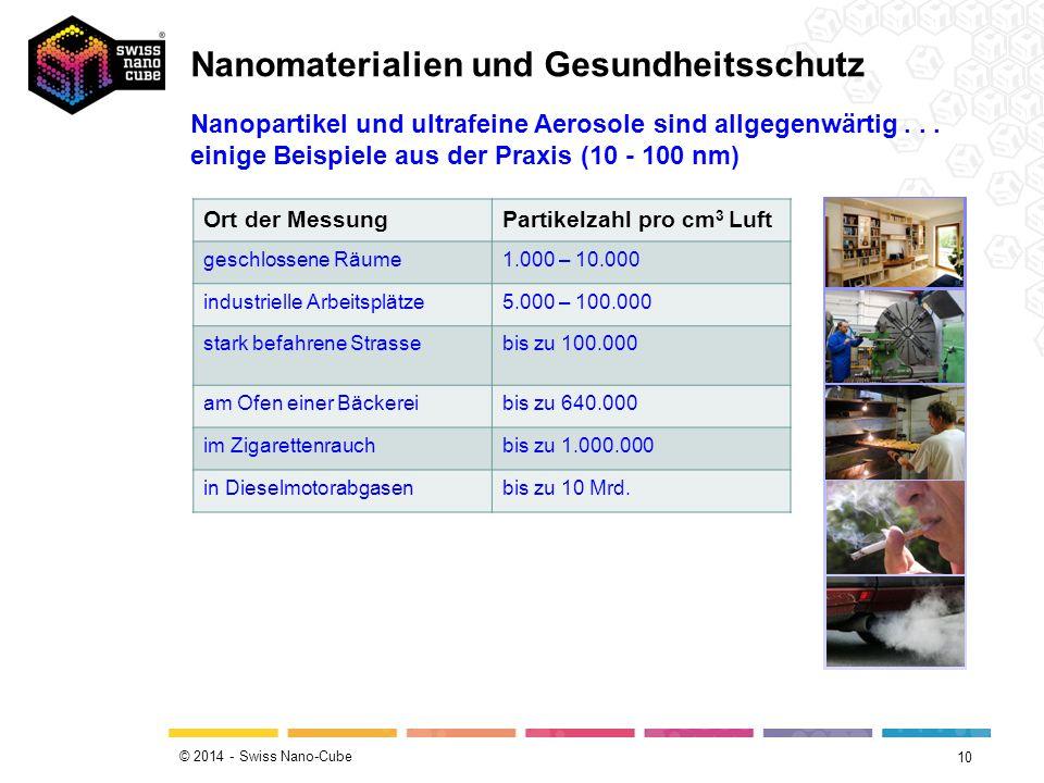 © 2014 - Swiss Nano-Cube 10 Nanopartikel und ultrafeine Aerosole sind allgegenwärtig... einige Beispiele aus der Praxis (10 - 100 nm) Nanomaterialien