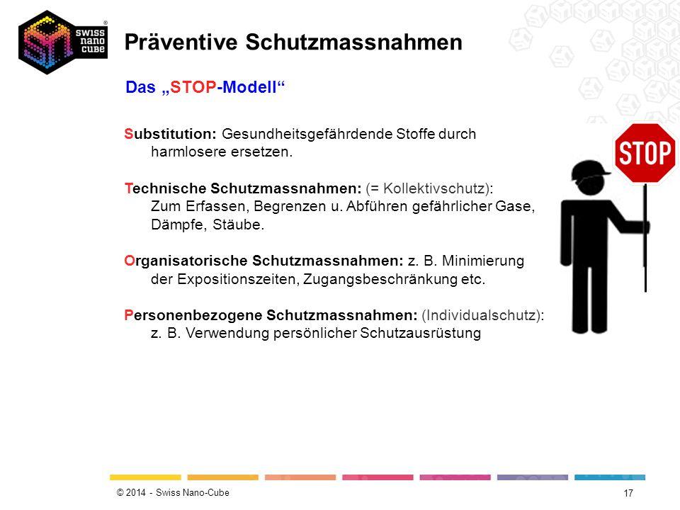 © 2014 - Swiss Nano-Cube 17 Substitution: Gesundheitsgefährdende Stoffe durch harmlosere ersetzen. Technische Schutzmassnahmen: (= Kollektivschutz): Z