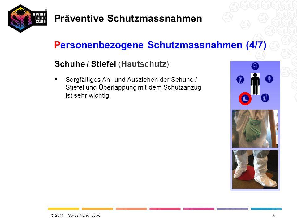 © 2014 - Swiss Nano-Cube 25 Personenbezogene Schutzmassnahmen (4/7) Schuhe / Stiefel (Hautschutz):  Sorgfältiges An- und Ausziehen der Schuhe / Stiefel und Überlappung mit dem Schutzanzug ist sehr wichtig.