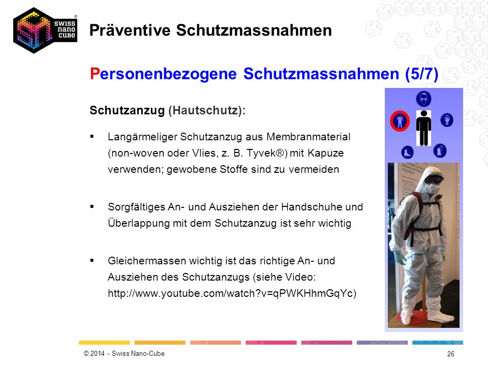 © 2014 - Swiss Nano-Cube 26 Schutzanzug (Hautschutz):  Langärmeliger Schutzanzug aus Membranmaterial (non-woven oder Vlies, z.