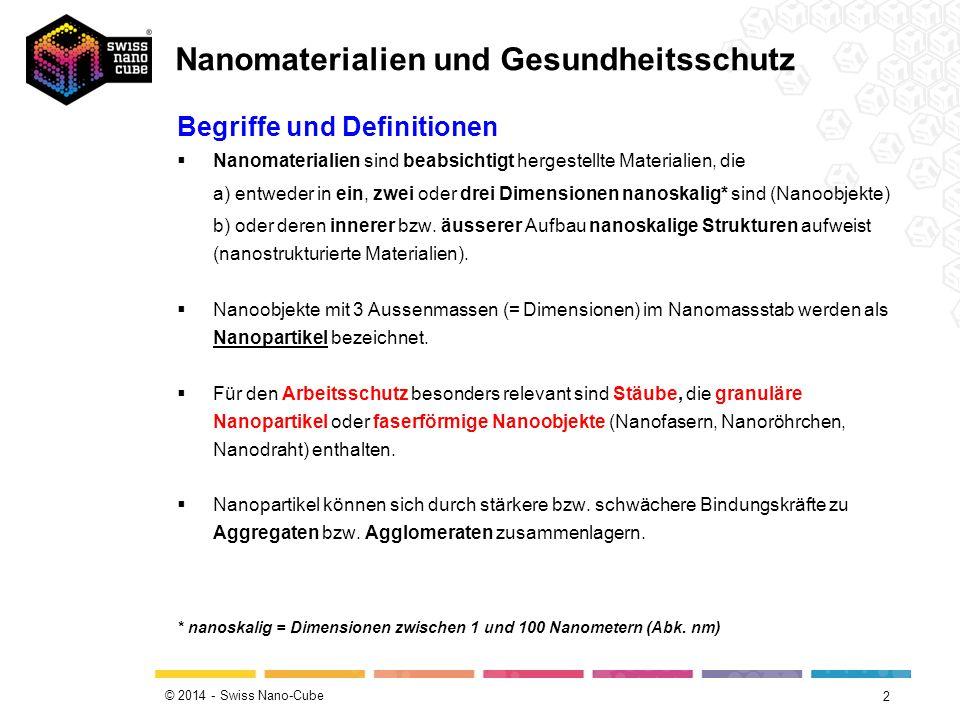 © 2014 - Swiss Nano-Cube 2 Begriffe und Definitionen  Nanomaterialien sind beabsichtigt hergestellte Materialien, die a) entweder in ein, zwei oder drei Dimensionen nanoskalig* sind (Nanoobjekte) b) oder deren innerer bzw.