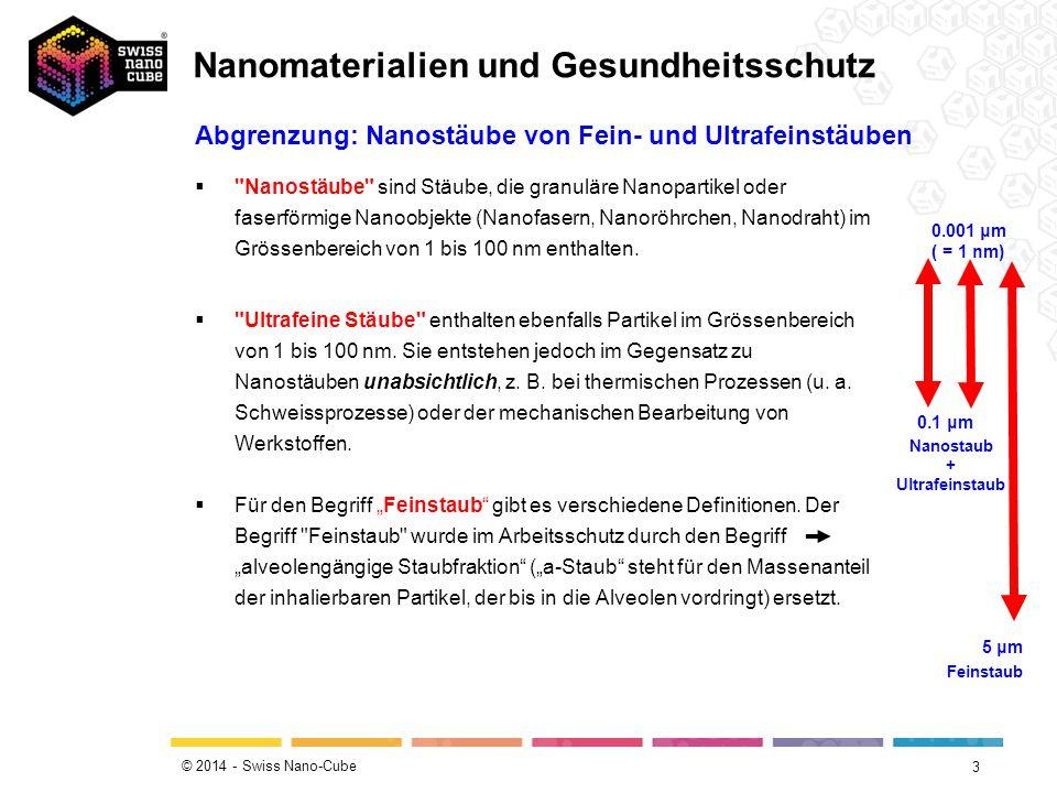 © 2014 - Swiss Nano-Cube 3 