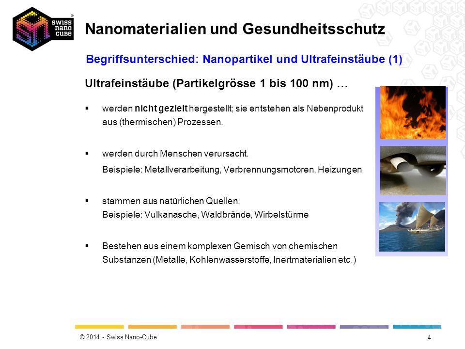 © 2014 - Swiss Nano-Cube 15 Aufnahme über die Haut ( = dermaler Aufnahmeweg)  Das gesundheitliche Risiko einer Aufnahme von staubförmigen Nanopartikeln über die Haut wird derzeit als gering beurteilt.