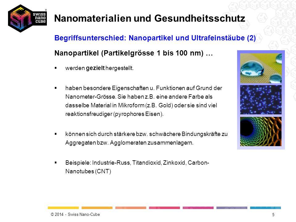© 2014 - Swiss Nano-Cube 6 Faserförmige Nanoobjekte (Nanofasern, Nanoröhrchen, Nanodraht) Nanoplättchen N a n o o b j e k t e Material mit 3 Dimensionen zw.