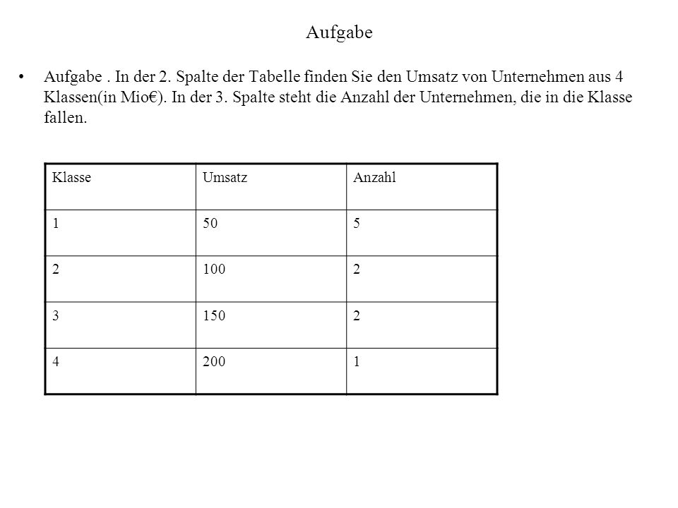 Aufgabe Aufgabe. In der 2. Spalte der Tabelle finden Sie den Umsatz von Unternehmen aus 4 Klassen(in Mio€). In der 3. Spalte steht die Anzahl der Unte