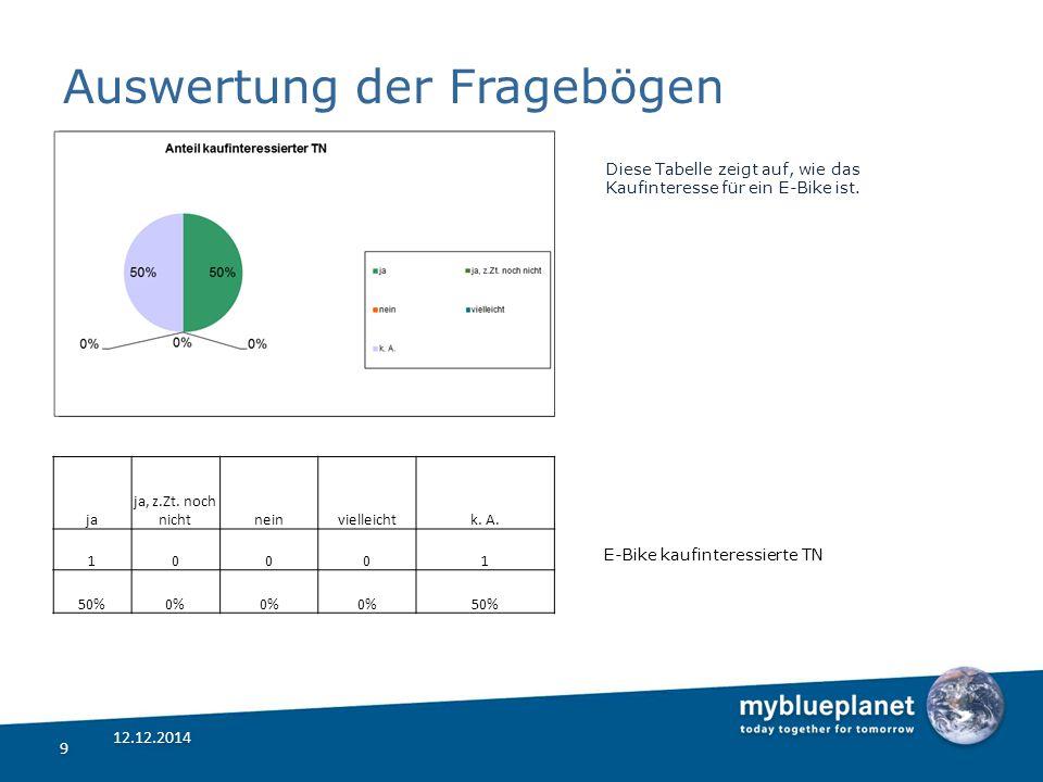 Auswertung der Fragebögen 9 9 Diese Tabelle zeigt auf, wie das Kaufinteresse für ein E-Bike ist.