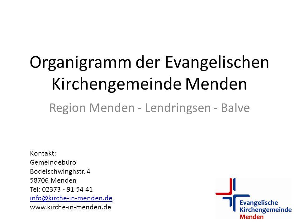 Organigramm der Evangelischen Kirchengemeinde Menden Region Menden - Lendringsen - Balve Kontakt: Gemeindebüro Bodelschwinghstr. 4 58706 Menden Tel: 0