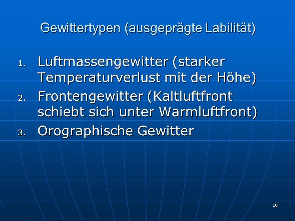 10 Gewittertypen (ausgeprägte Labilität) 1. Luftmassengewitter (starker Temperaturverlust mit der Höhe) 2. Frontengewitter (Kaltluftfront schiebt sich