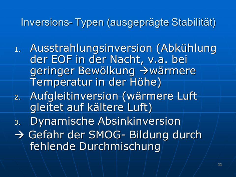 11 Inversions- Typen (ausgeprägte Stabilität) 1. Ausstrahlungsinversion (Abkühlung der EOF in der Nacht, v.a. bei geringer Bewölkung  wärmere Tempera