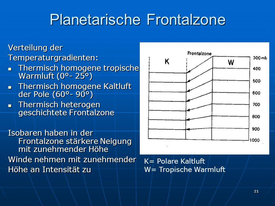 21 Planetarische Frontalzone Verteilung der Temperaturgradienten: Thermisch homogene tropische Warmluft (0°- 25°) Thermisch homogene tropische Warmluf