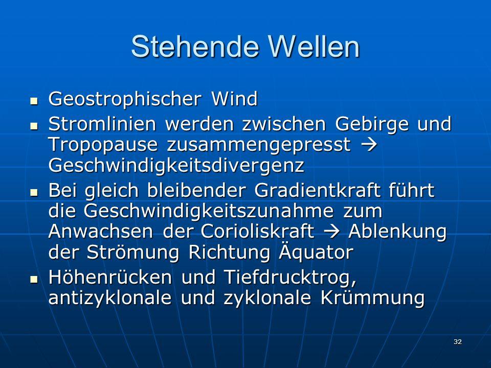 32 Stehende Wellen Geostrophischer Wind Geostrophischer Wind Stromlinien werden zwischen Gebirge und Tropopause zusammengepresst  Geschwindigkeitsdiv