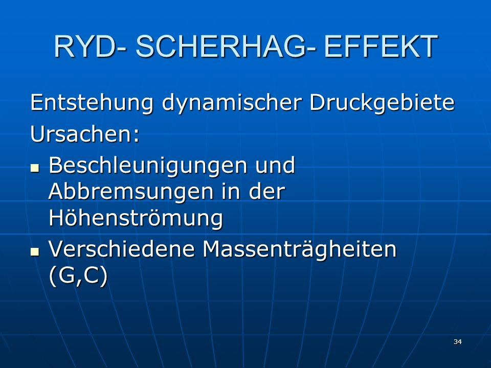 34 RYD- SCHERHAG- EFFEKT Entstehung dynamischer Druckgebiete Ursachen: Beschleunigungen und Abbremsungen in der Höhenströmung Beschleunigungen und Abb