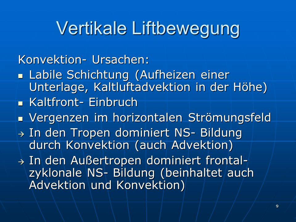 9 Vertikale Liftbewegung Konvektion- Ursachen: Labile Schichtung (Aufheizen einer Unterlage, Kaltluftadvektion in der Höhe) Labile Schichtung (Aufheiz