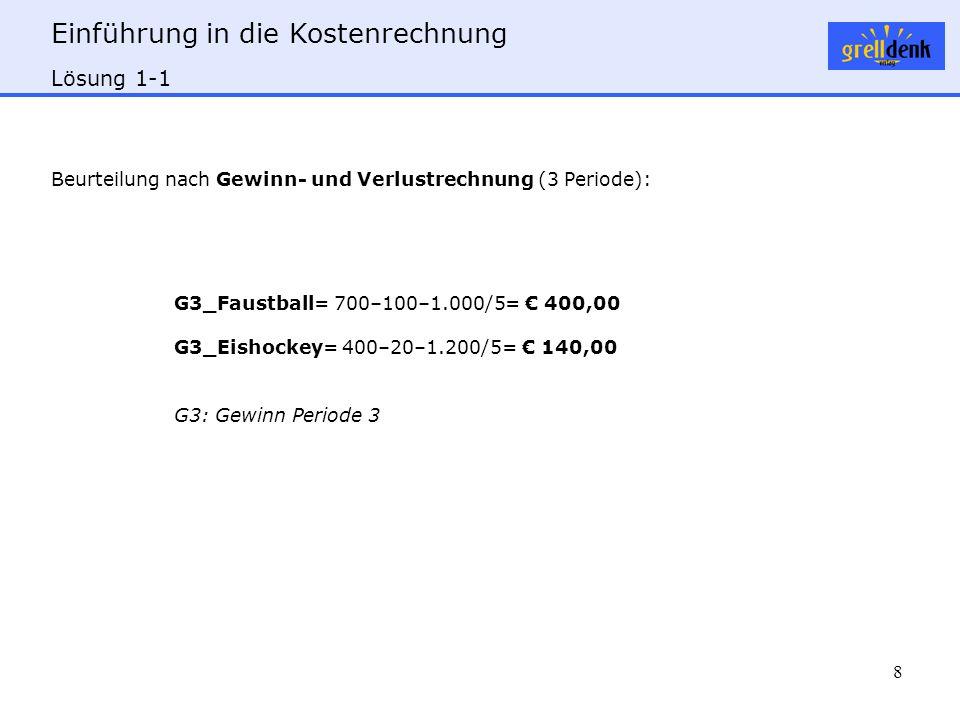 Einführung in die Kostenrechnung 8 Beurteilung nach Gewinn- und Verlustrechnung (3 Periode): G3_Faustball= 700–100–1.000/5= € 400,00 G3_Eishockey= 400–20–1.200/5= € 140,00 G3: Gewinn Periode 3 Lösung 1-1
