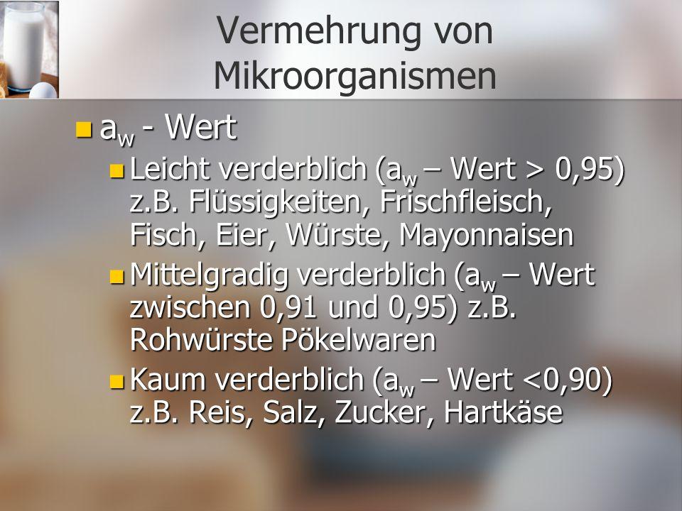 Vermehrung von Mikroorganismen a w - Wert a w - Wert Leicht verderblich (a w – Wert > 0,95) z.B.