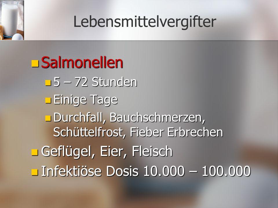 Lebensmittelvergifter Salmonellen Salmonellen 5 – 72 Stunden 5 – 72 Stunden Einige Tage Einige Tage Durchfall, Bauchschmerzen, Schüttelfrost, Fieber E