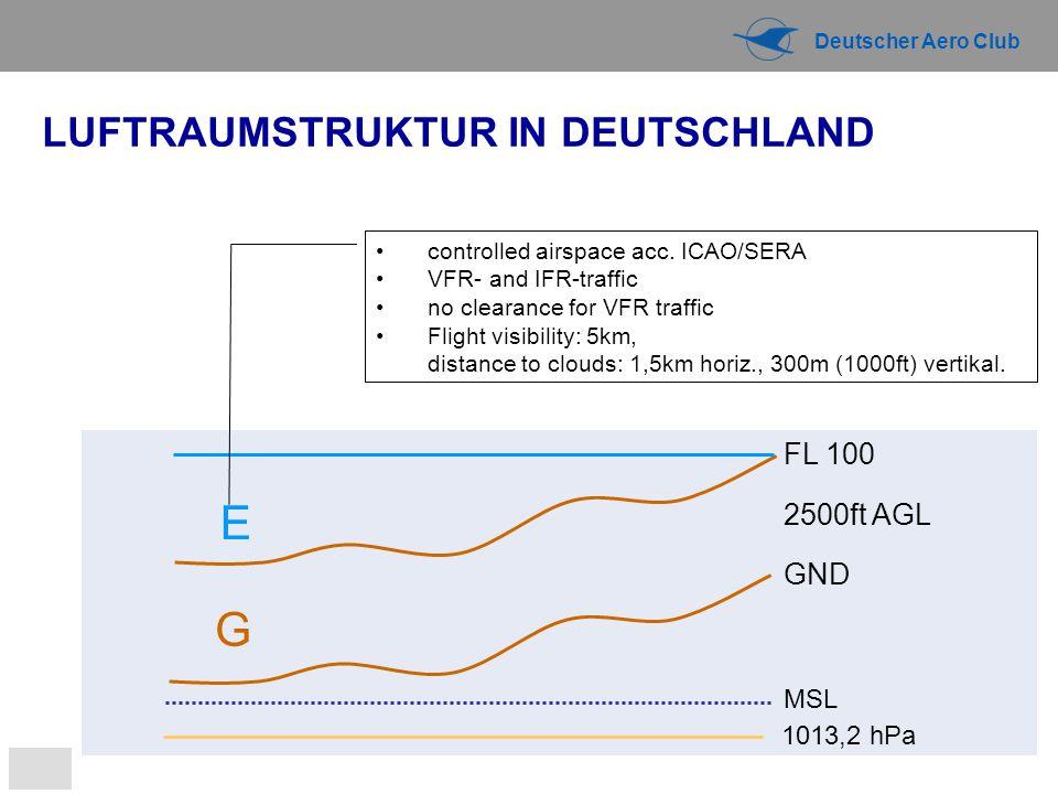 Deutscher Aero Club G E 1013,2 hPa MSL 2500ft AGL FL 100 GND LUFTRAUMSTRUKTUR IN DEUTSCHLAND controlled airspace acc.