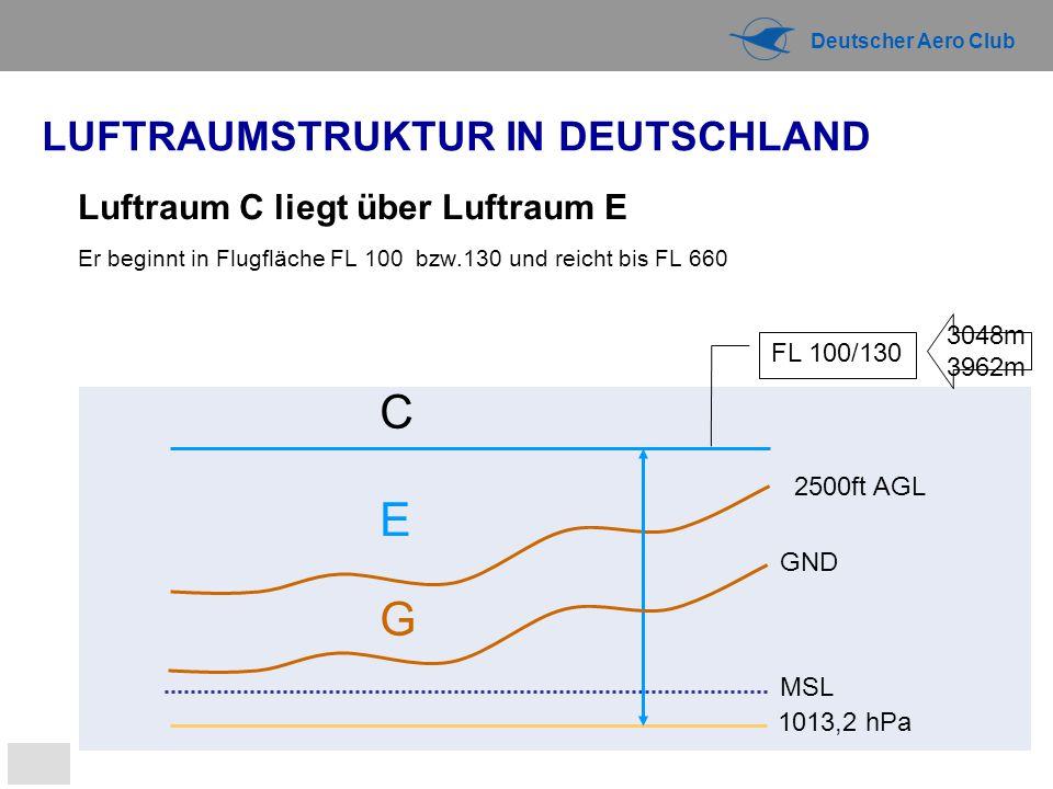 Deutscher Aero Club Luftraum C liegt über Luftraum E Er beginnt in Flugfläche FL 100 bzw.130 und reicht bis FL 660 G E C 1013,2 hPa MSL 2500ft AGL GND 3048m 3962m LUFTRAUMSTRUKTUR IN DEUTSCHLAND FL 100/130