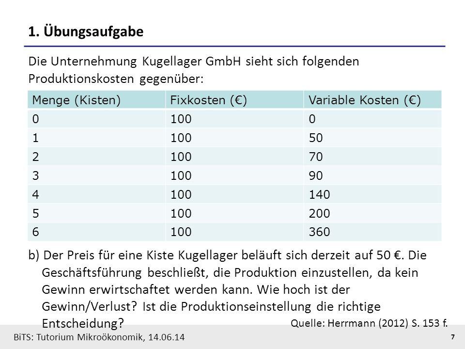 7 BiTS: Tutorium Mikroökonomik, 14.06.14 1. Übungsaufgabe Die Unternehmung Kugellager GmbH sieht sich folgenden Produktionskosten gegenüber: b) Der Pr