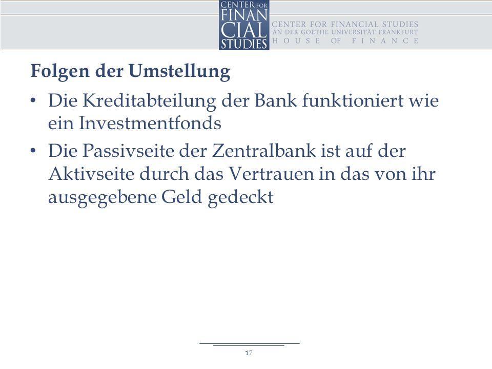 Folgen der Umstellung Die Kreditabteilung der Bank funktioniert wie ein Investmentfonds Die Passivseite der Zentralbank ist auf der Aktivseite durch das Vertrauen in das von ihr ausgegebene Geld gedeckt 17