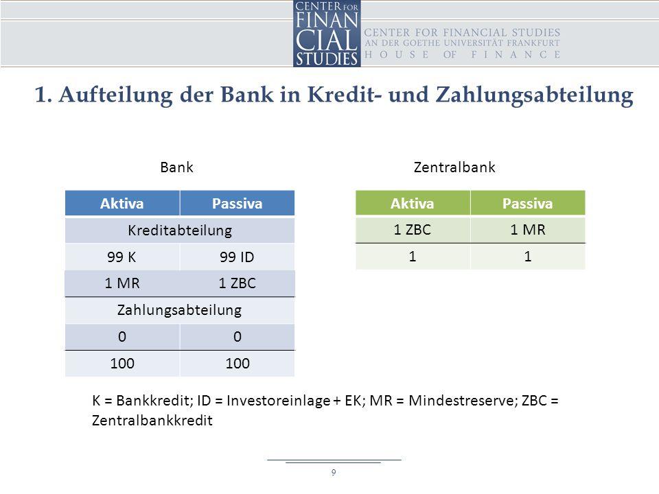 1. Aufteilung der Bank in Kredit- und Zahlungsabteilung AktivaPassiva Kreditabteilung 99 K99 ID 1 MR1 ZBC Zahlungsabteilung 00 100 AktivaPassiva 1 ZBC