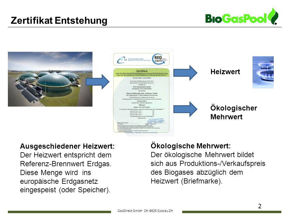 """Import Biogas (Zertifikate und/oder physische Lieferung) GasDirekt GmbH CH-8625 Gossau ZH 3 Beschaffung Import-Biogasmarkt (Gas and Guarantees of Origin) 100% Biogas (zertifiziert nach Produzent, Biomasse, Energiemenge, Lieferzeitraum und Bestimmungsland) Referenz-Brennwert Erdgas, Gasfamilie H Zertifikat ökologischer Mehrwert Biogas: (bei zeitgleicher Einspeisung ins europäische/schweizerische Gasnetz) Beschaffung am VHP Bilanzkonto dena für MBS Erfassung öMB ins dena Biogasregister Abgabe Heizwert in Bereitschaftsraum Schnittstellen- Nachweis BiMaS Lieferbereitschaft: physische Biogaslieferung/Trennungsmodell """"Naturmade-Star-Label im Einzelfall Zoll, Import in die Schweiz CO2-Abgabe, Pflichtlager, Steuern: Rp."""
