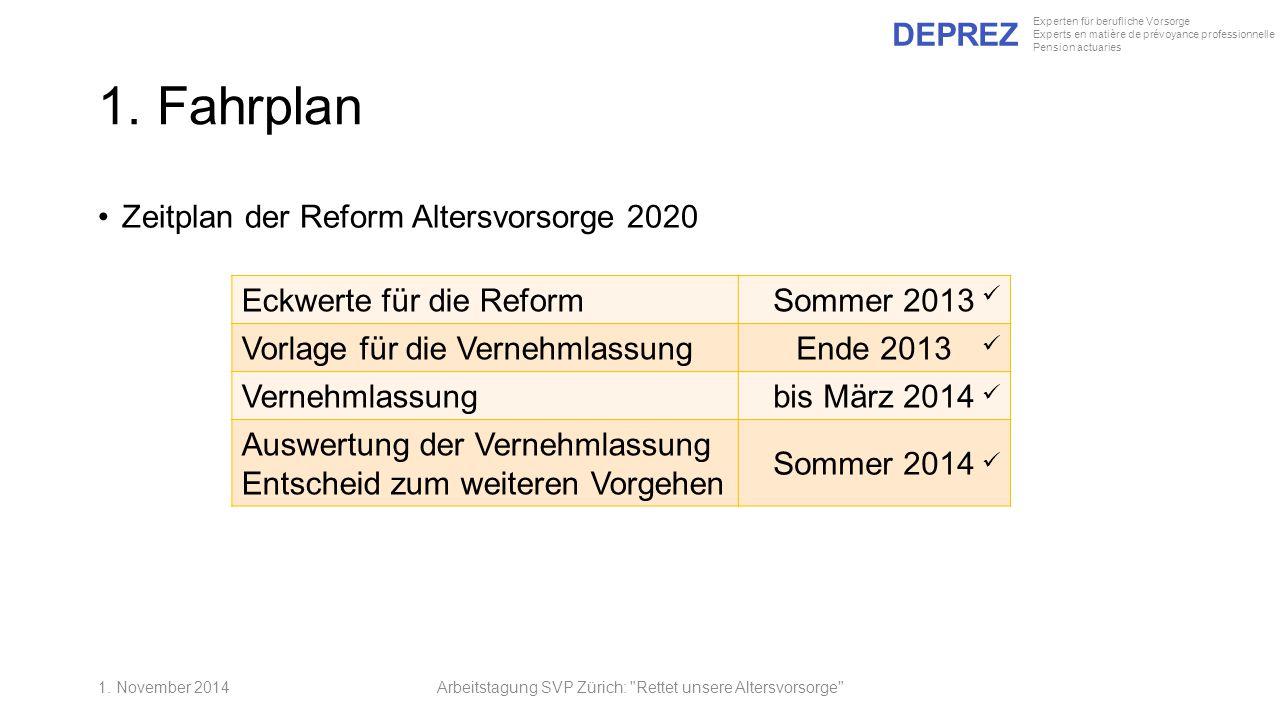 DEPREZ Experten für berufliche Vorsorge Experts en matière de prévoyance professionnelle Pension actuaries 1. Fahrplan Zeitplan der Reform Altersvorso