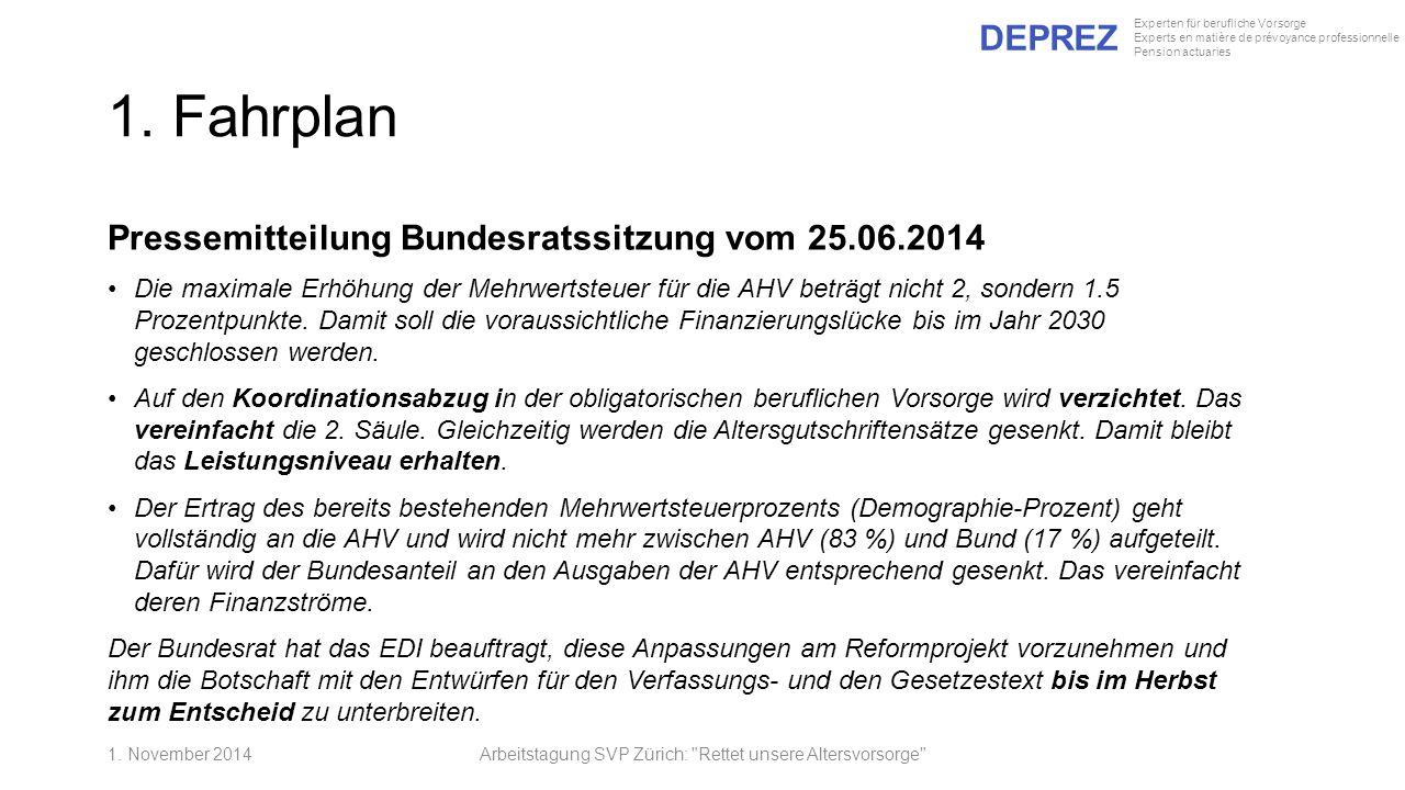 DEPREZ Experten für berufliche Vorsorge Experts en matière de prévoyance professionnelle Pension actuaries 7.