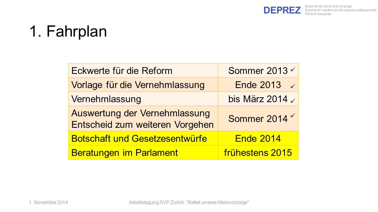 DEPREZ Experten für berufliche Vorsorge Experts en matière de prévoyance professionnelle Pension actuaries 1. Fahrplan Eckwerte für die Reform Sommer