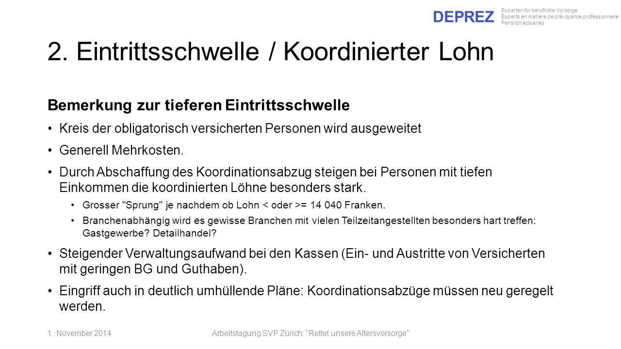 DEPREZ Experten für berufliche Vorsorge Experts en matière de prévoyance professionnelle Pension actuaries 2. Eintrittsschwelle / Koordinierter Lohn B