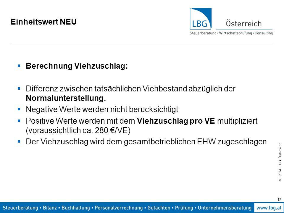 © 2014 LBG Österreich Einheitswert NEU  Berechnung Viehzuschlag:  Differenz zwischen tatsächlichen Viehbestand abzüglich der Normalunterstellung.