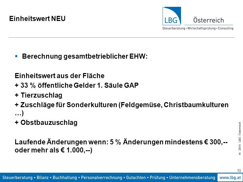 © 2014 LBG Österreich Einheitswert NEU  Berechnung gesamtbetrieblicher EHW: Einheitswert aus der Fläche + 33 % öffentliche Gelder 1.