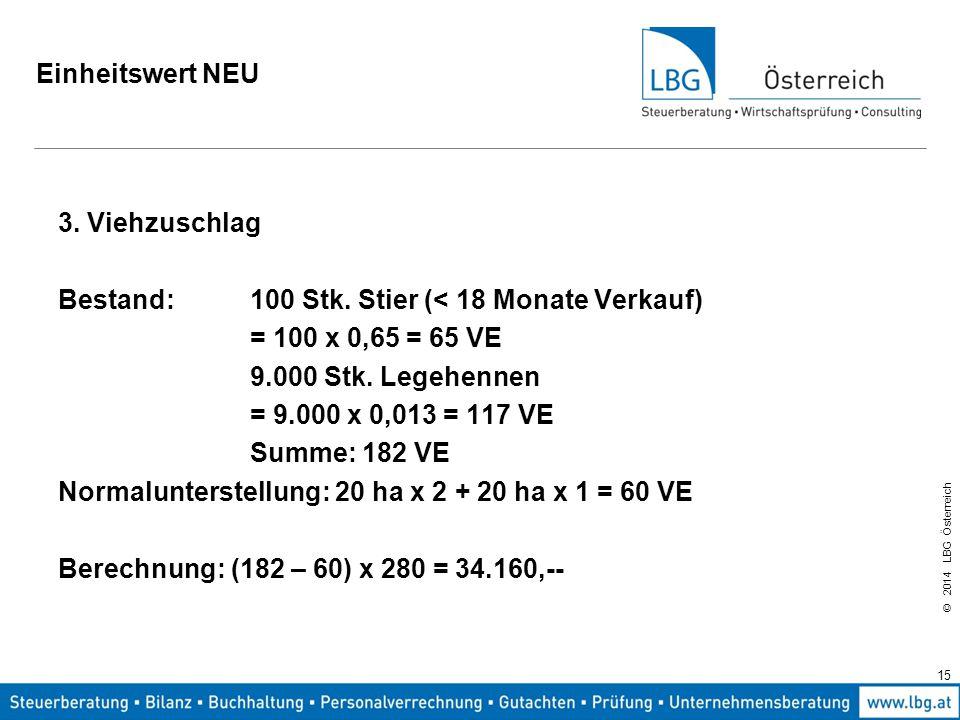 © 2014 LBG Österreich Einheitswert NEU 3.Viehzuschlag Bestand: 100 Stk.